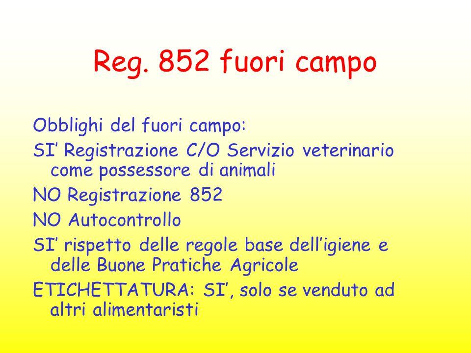 Reg. 852 fuori campo Obblighi del fuori campo: SI' Registrazione C/O Servizio veterinario come possessore di animali NO Registrazione 852 NO Autocontr