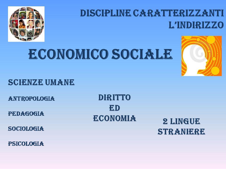 Discipline caratterizzanti l'indirizzo ECONOMICO SOCIALE SCIENZE UMANE Antropologia Pedagogia Sociologia Psicologia Diritto ed economia 2 lingue stran