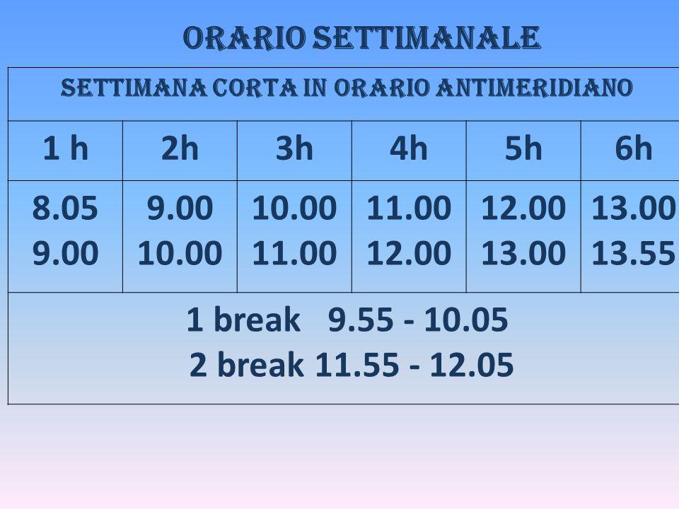 ORARIO SETTIMANALE Settimana corta in orario antimeridiano 1 h2h3h4h5h6h 8.05 9.00 10.00 11.00 12.00 13.00 13.55 1 break 9.55 - 10.05 2 break 11.55 -