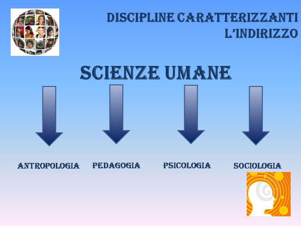 Discipline caratterizzanti l'indirizzo Psicologia SCIENZE UMANE Antropologia Pedagogia Sociologia