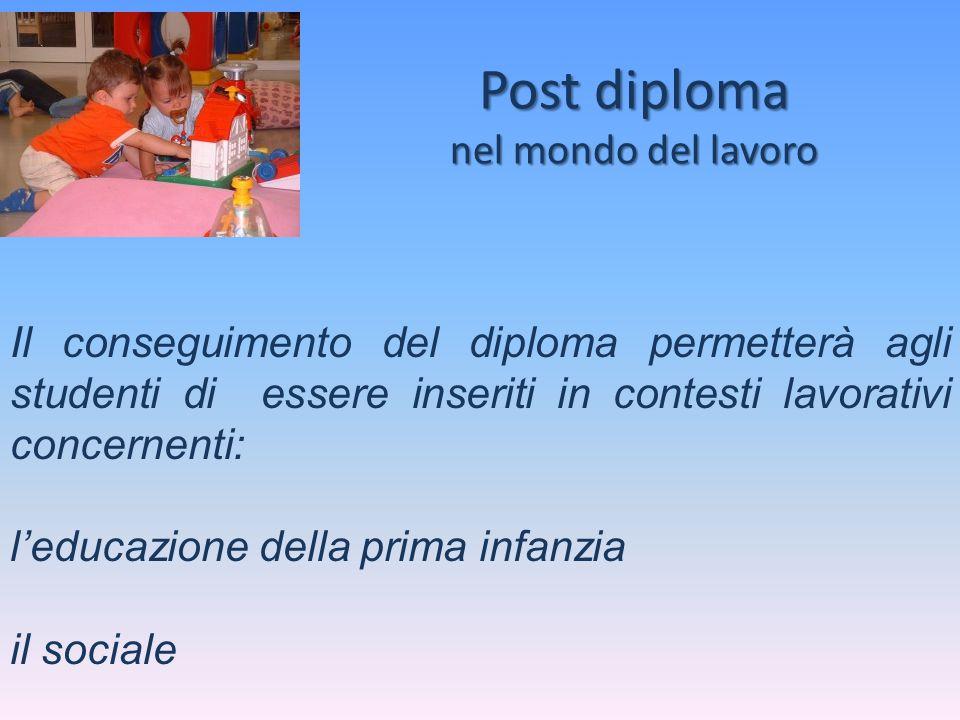 Post diploma nel mondo del lavoro Il conseguimento del diploma permetterà agli studenti di essere inseriti in contesti lavorativi concernenti: l'educa