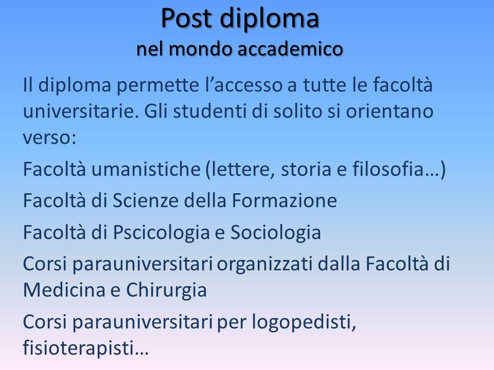 Il diploma permette l'accesso a tutte le facoltà universitarie. Gli studenti di solito si orientano verso: Facoltà umanistiche (lettere, storia e filo