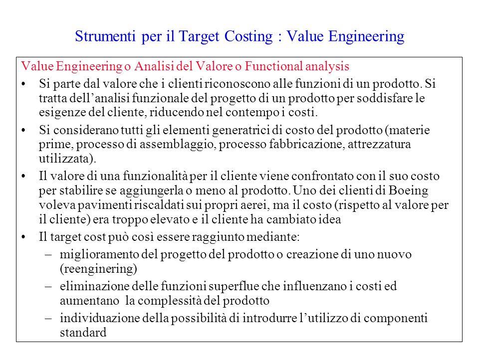 Strumenti per il Target Costing : Value Engineering Value Engineering o Analisi del Valore o Functional analysis Si parte dal valore che i clienti riconoscono alle funzioni di un prodotto.