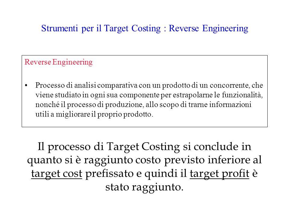 Strumenti per il Target Costing : Reverse Engineering Reverse Engineering Processo di analisi comparativa con un prodotto di un concorrente, che viene studiato in ogni sua componente per estrapolarne le funzionalità, nonché il processo di produzione, allo scopo di trarne informazioni utili a migliorare il proprio prodotto.