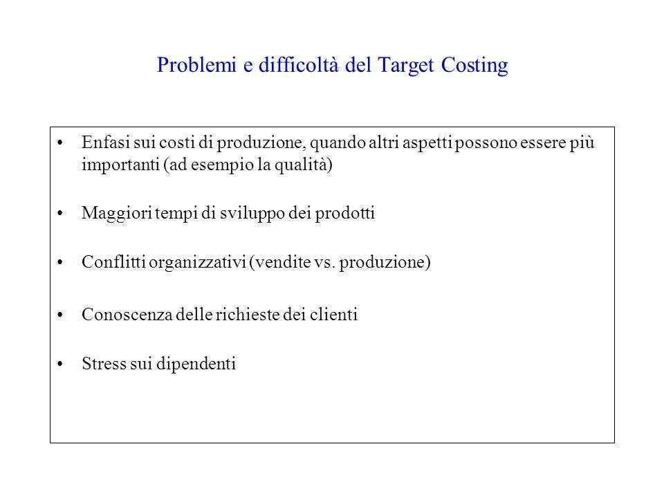 Problemi e difficoltà del Target Costing Enfasi sui costi di produzione, quando altri aspetti possono essere più importanti (ad esempio la qualità) Maggiori tempi di sviluppo dei prodotti Conflitti organizzativi (vendite vs.