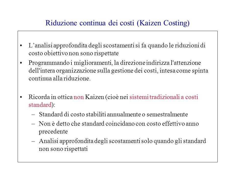 Riduzione continua dei costi (Kaizen Costing) L'analisi approfondita degli scostamenti si fa quando le riduzioni di costo obiettivo non sono rispettat
