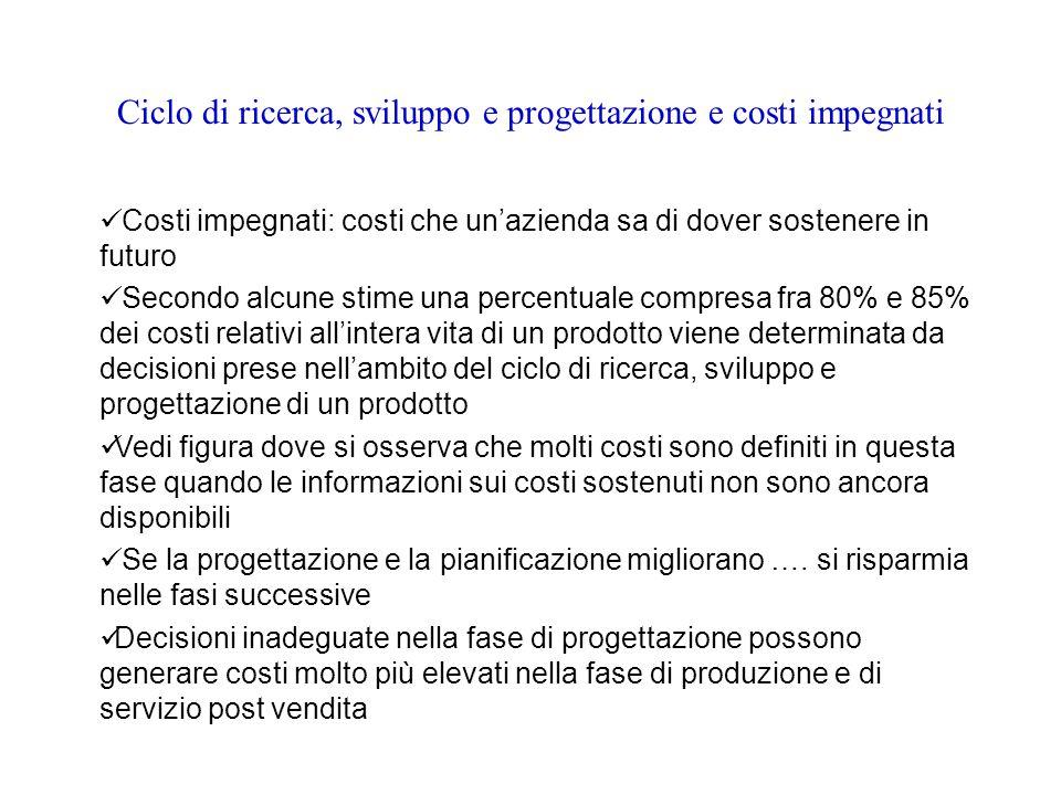 Gli strumenti per il target costing Che fare se, come nell'esempio, il target profit non è raggiunto, ovvero il costo esistente è maggiore del target costing.