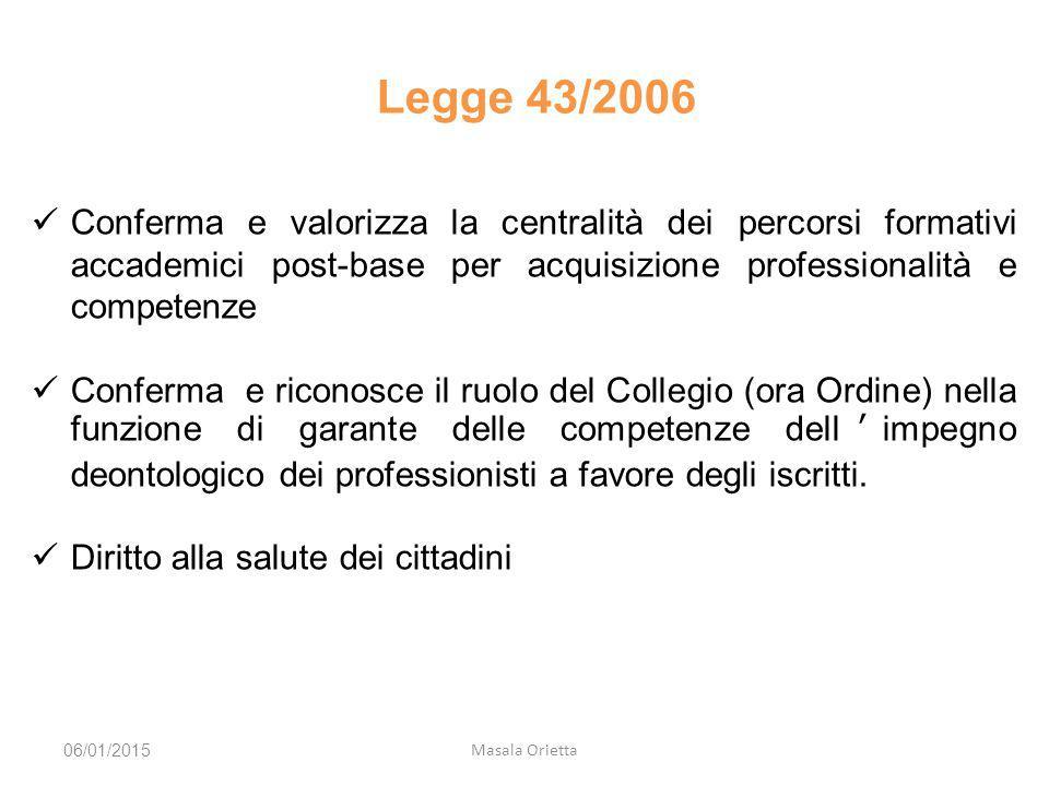 Legge 43/2006 Conferma e valorizza la centralità dei percorsi formativi accademici post-base per acquisizione professionalità e competenze Conferma e