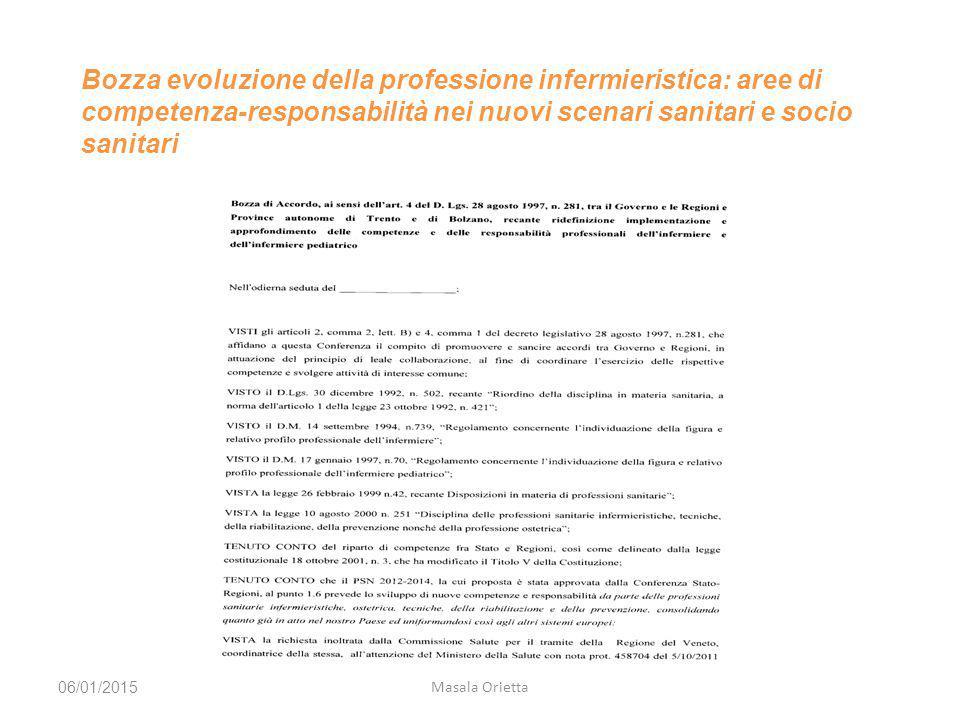 Bozza evoluzione della professione infermieristica: aree di competenza-responsabilità nei nuovi scenari sanitari e socio sanitari 06/01/2015 Masala Or