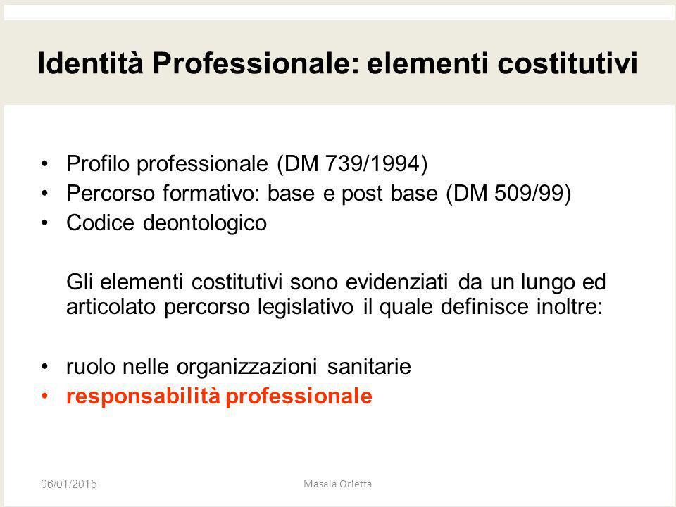 Identità Professionale: elementi costitutivi Profilo professionale (DM 739/1994) Percorso formativo: base e post base (DM 509/99) Codice deontologico