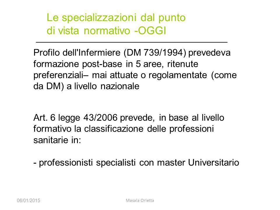 Le specializzazioni dal punto di vista normativo -OGGI Profilo dell'Infermiere (DM 739/1994) prevedeva formazione post-base in 5 aree, ritenute prefer