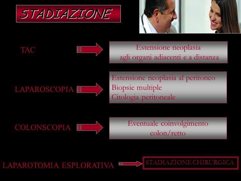 STADIAZIONE LAPAROSCOPIA Estensione neoplasia agli organi adiacenti e a distanza TAC Estensione neoplasia al peritoneo Biopsie multiple Citologia peri