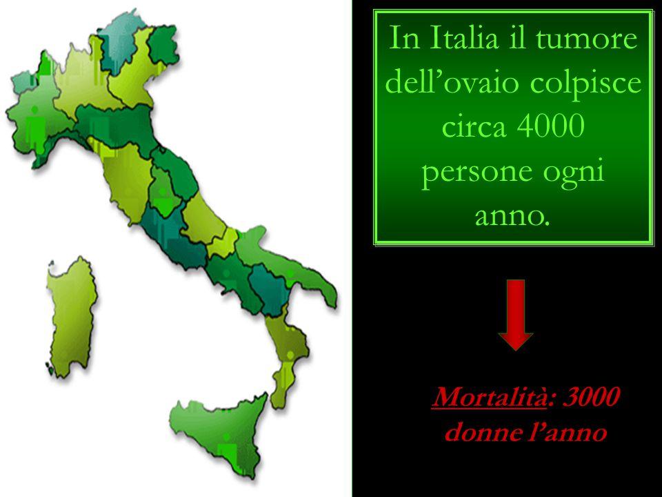 In Italia il tumore dell'ovaio colpisce circa 4000 persone ogni anno. Mortalità: 3000 donne l'anno
