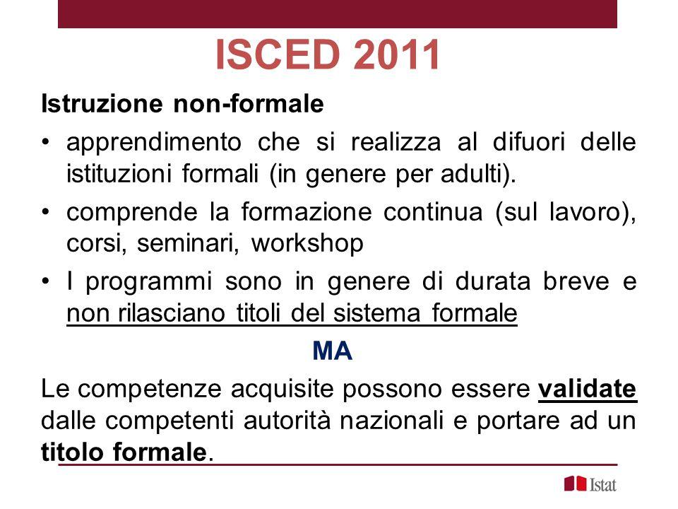 ISCED 2011 Istruzione non-formale apprendimento che si realizza al difuori delle istituzioni formali (in genere per adulti). comprende la formazione c