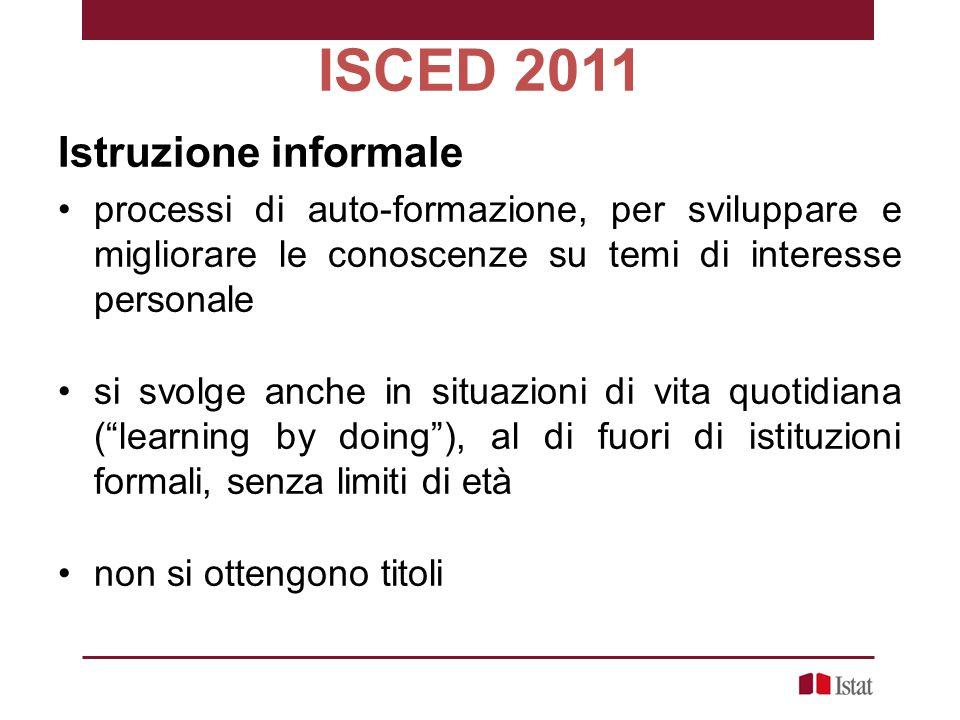 ISCED 2011 Istruzione informale processi di auto-formazione, per sviluppare e migliorare le conoscenze su temi di interesse personale si svolge anche