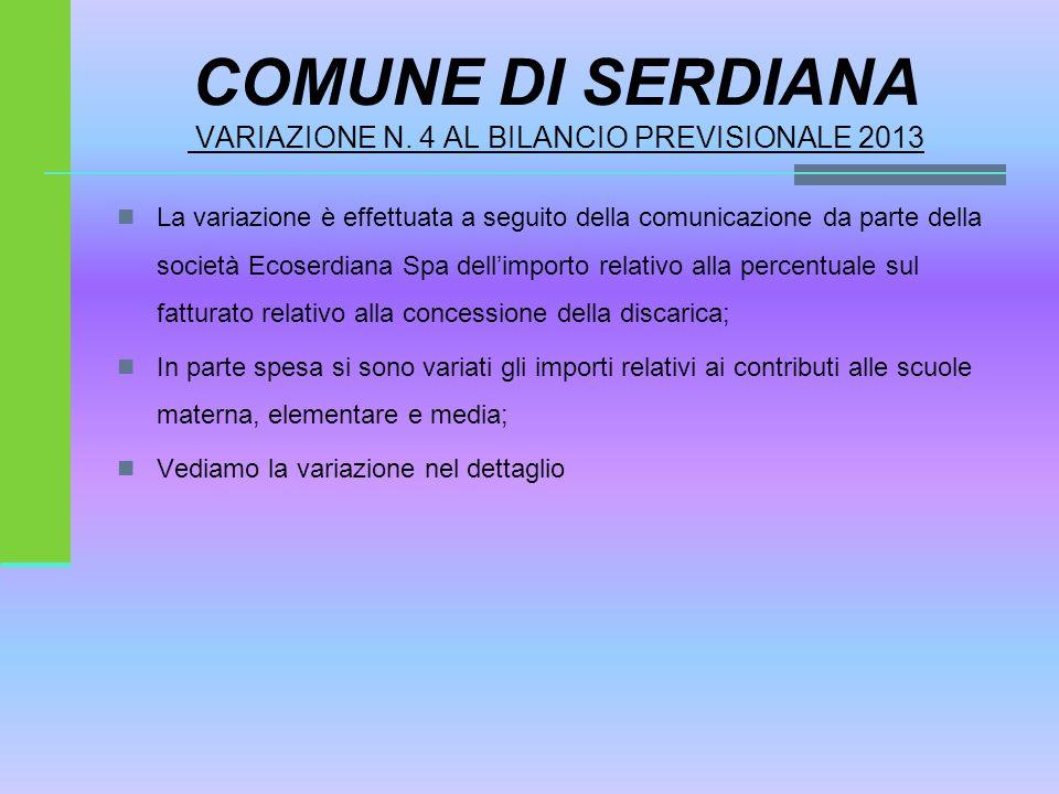 COMUNE DI SERDIANA VARIAZIONE N.4 AL BILANCIO PREVISIONALE 2013 ANALISI DELLE ENTRATE POST VAR.