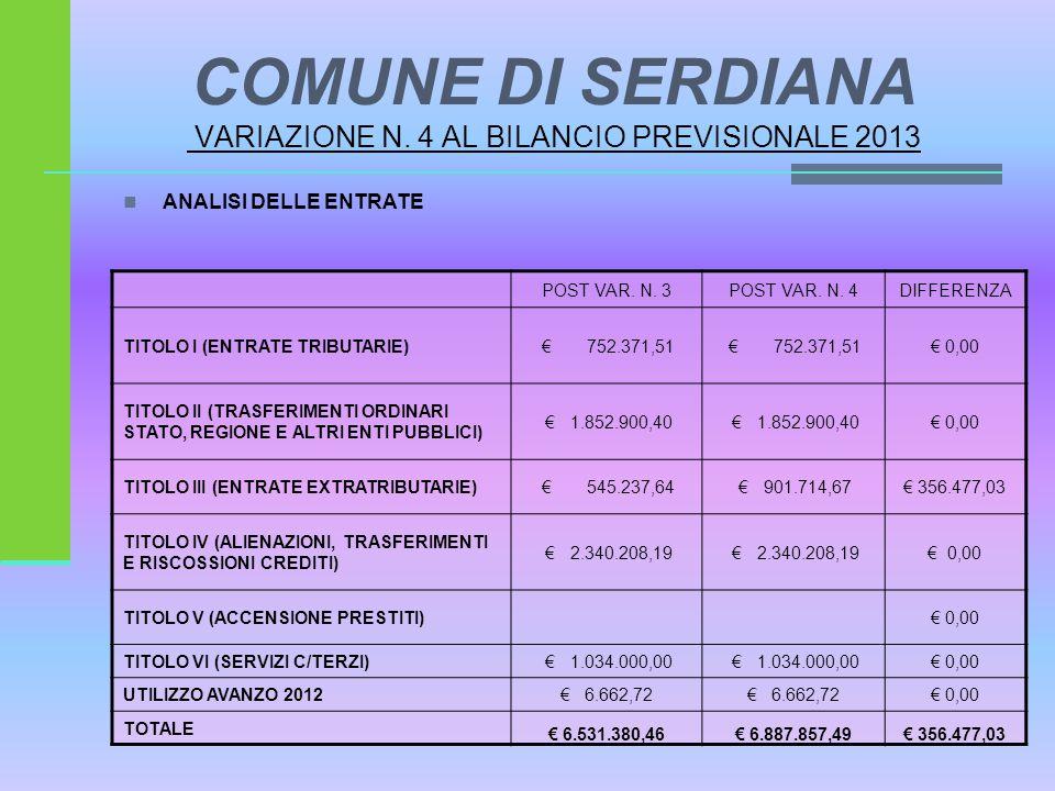 COMUNE DI SERDIANA VARIAZIONE N. 4 AL BILANCIO PREVISIONALE 2013 ANALISI DELLE ENTRATE POST VAR.