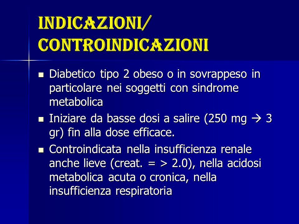 Indicazioni/ controindicazioni Diabetico tipo 2 obeso o in sovrappeso in particolare nei soggetti con sindrome metabolica Diabetico tipo 2 obeso o in