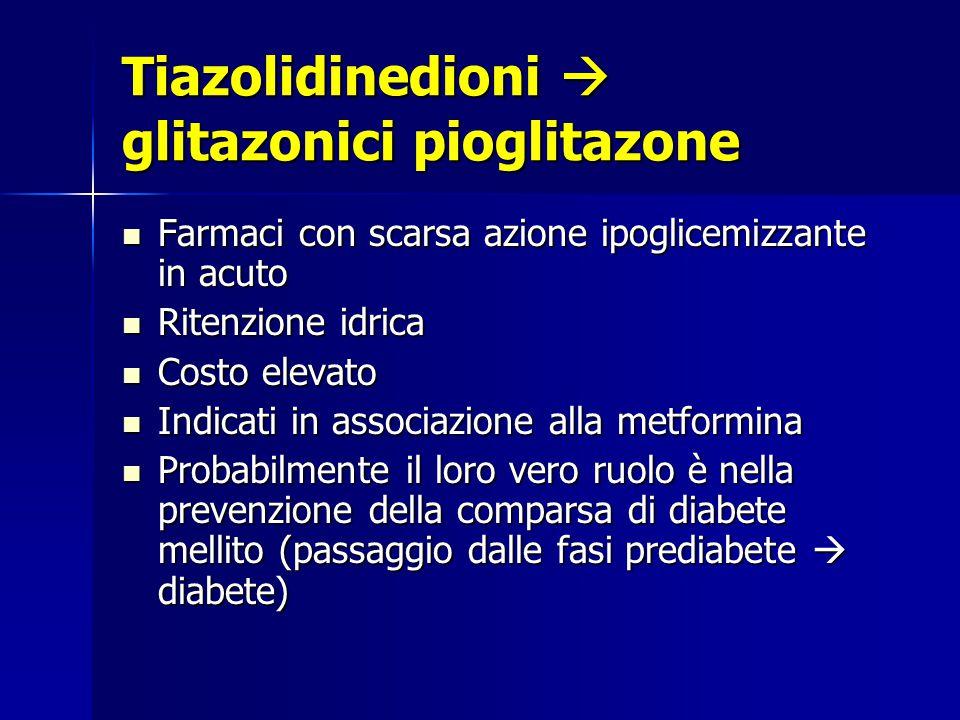 Tiazolidinedioni  glitazonici pioglitazone Farmaci con scarsa azione ipoglicemizzante in acuto Farmaci con scarsa azione ipoglicemizzante in acuto Ri