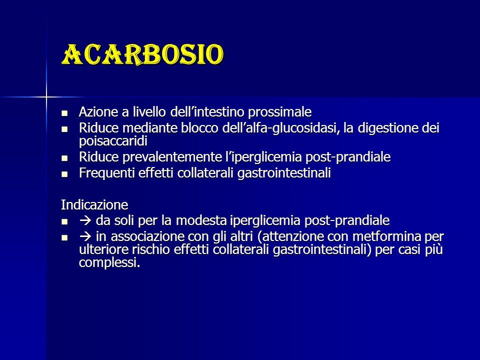 acarbosio Azione a livello dell'intestino prossimale Azione a livello dell'intestino prossimale Riduce mediante blocco dell'alfa-glucosidasi, la diges