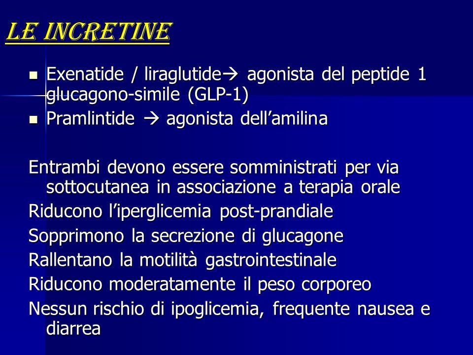 le incretine Exenatide / liraglutide  agonista del peptide 1 glucagono-simile (GLP-1) Exenatide / liraglutide  agonista del peptide 1 glucagono-simi