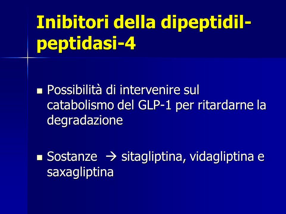 Inibitori della dipeptidil- peptidasi-4 Possibilità di intervenire sul catabolismo del GLP-1 per ritardarne la degradazione Possibilità di intervenire