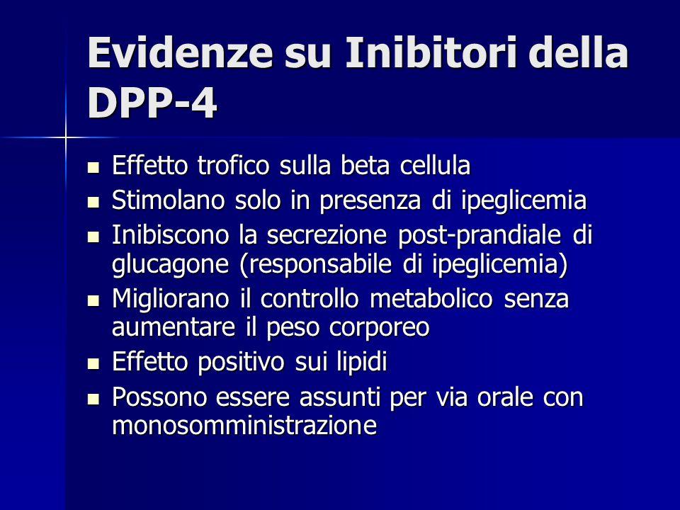 Evidenze su Inibitori della DPP-4 Effetto trofico sulla beta cellula Effetto trofico sulla beta cellula Stimolano solo in presenza di ipeglicemia Stim