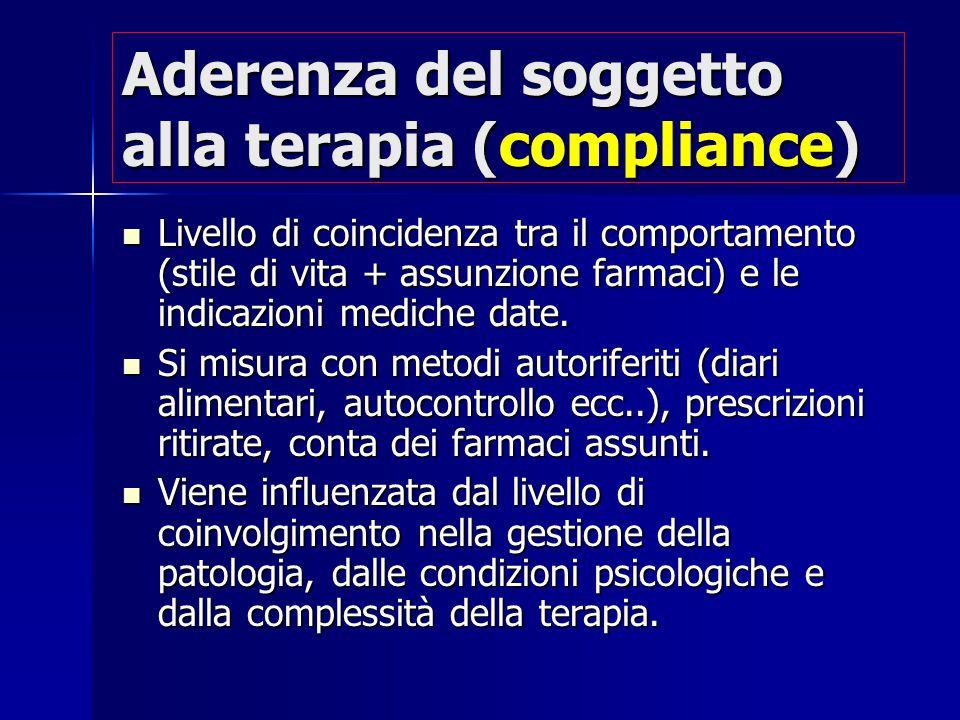 Aderenza del soggetto alla terapia (compliance) Livello di coincidenza tra il comportamento (stile di vita + assunzione farmaci) e le indicazioni medi