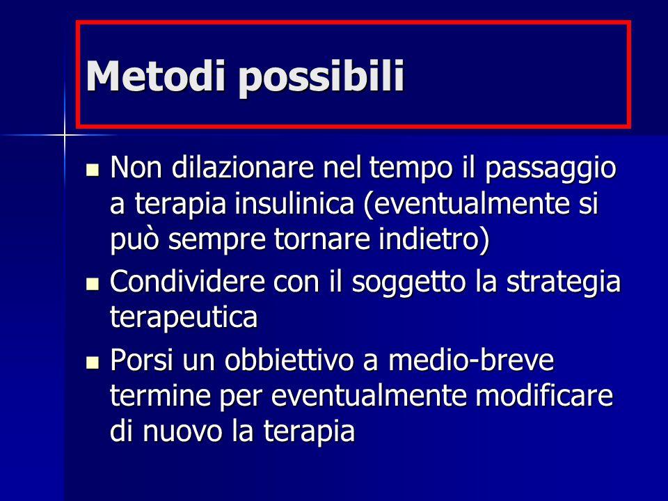 Metodi possibili Non dilazionare nel tempo il passaggio a terapia insulinica (eventualmente si può sempre tornare indietro) Non dilazionare nel tempo