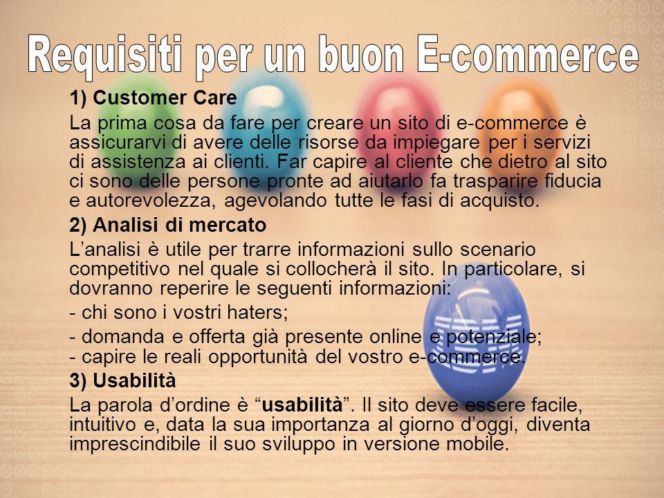 1) Customer Care La prima cosa da fare per creare un sito di e-commerce è assicurarvi di avere delle risorse da impiegare per i servizi di assistenza ai clienti.