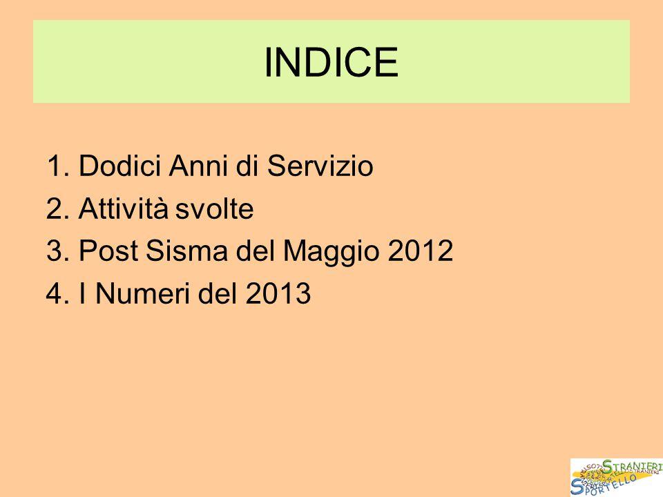 INDICE 1. Dodici Anni di Servizio 2. Attività svolte 3. Post Sisma del Maggio 2012 4. I Numeri del 2013