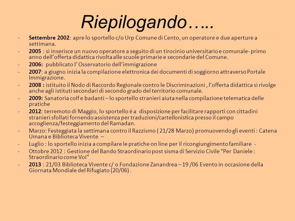 Riepilogando….. -Settembre 2002: apre lo sportello c/o Urp Comune di Cento, un operatore e due aperture a settimana. -2005 : si inserisce un nuovo ope