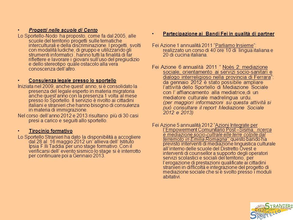 Progetti nelle scuole di Cento Lo Sportello-Nodo ha proposto, come fa dal 2005, alle scuole del territorio progetti sulle tematiche interculturali e d