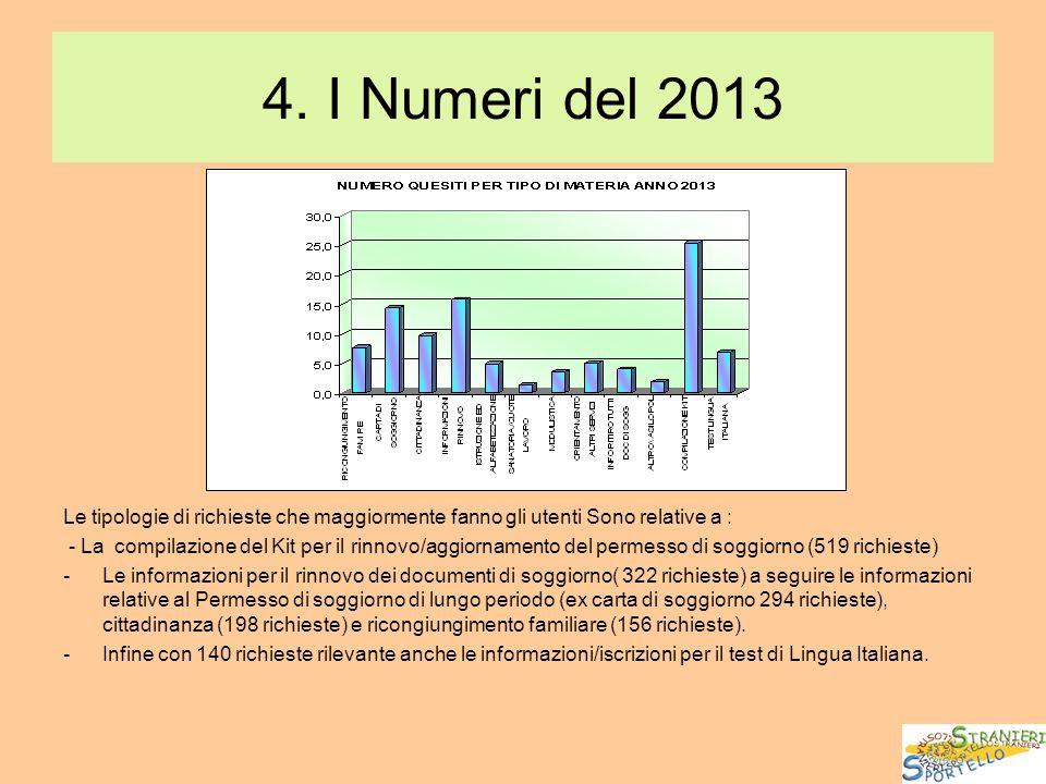 4. I Numeri del 2013 Le tipologie di richieste che maggiormente fanno gli utenti Sono relative a : - La compilazione del Kit per il rinnovo/aggiorname