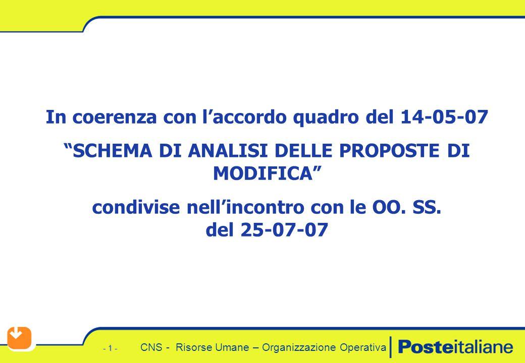 - 1 - CNS - Risorse Umane – Organizzazione Operativa In coerenza con l'accordo quadro del 14-05-07 SCHEMA DI ANALISI DELLE PROPOSTE DI MODIFICA condivise nell'incontro con le OO.