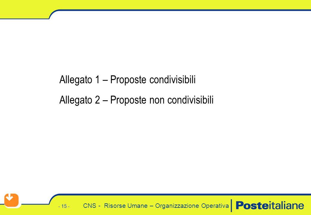 - 15 - CNS - Risorse Umane – Organizzazione Operativa Allegato 1 – Proposte condivisibili Allegato 2 – Proposte non condivisibili