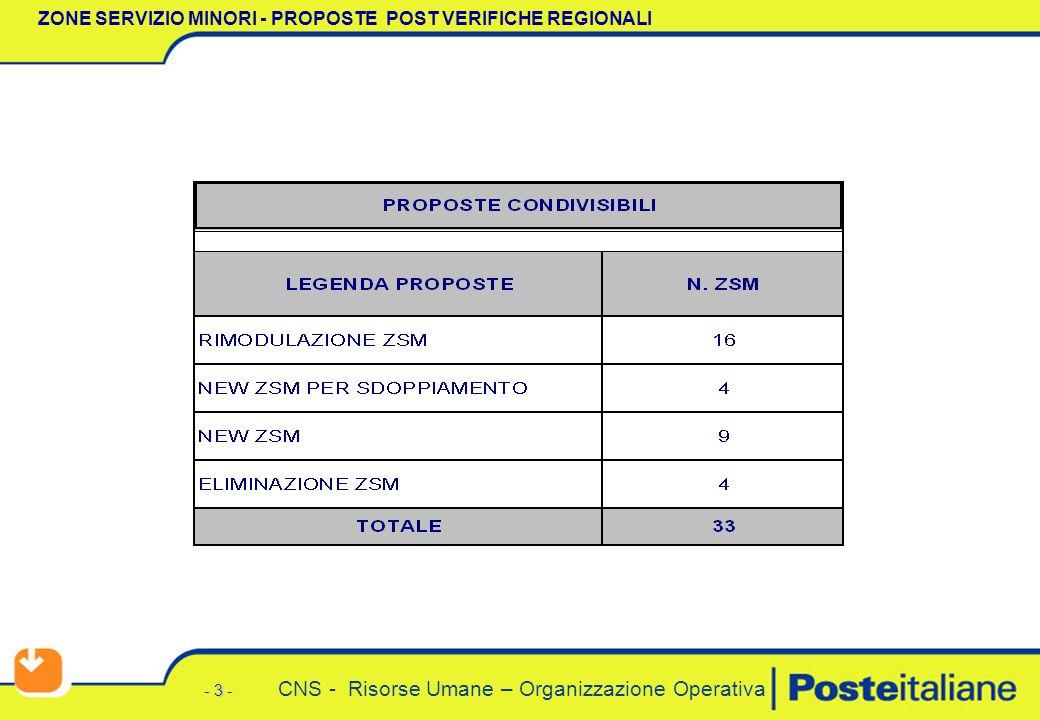 - 3 - CNS - Risorse Umane – Organizzazione Operativa ZONE SERVIZIO MINORI - PROPOSTE POST VERIFICHE REGIONALI