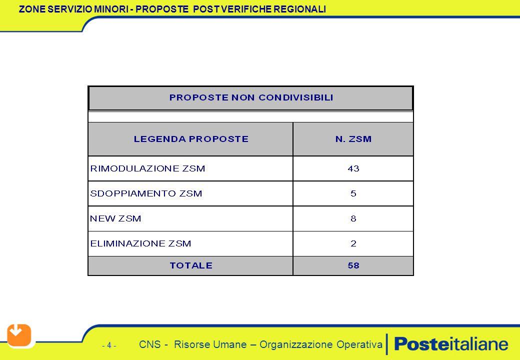 - 4 - CNS - Risorse Umane – Organizzazione Operativa ZONE SERVIZIO MINORI - PROPOSTE POST VERIFICHE REGIONALI