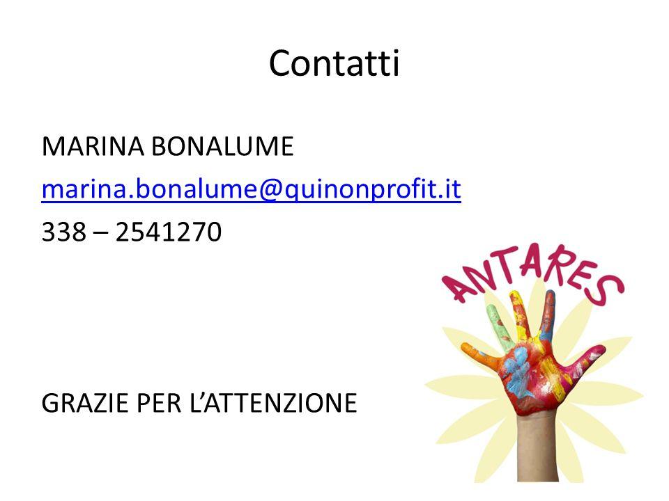 Contatti MARINA BONALUME marina.bonalume@quinonprofit.it 338 – 2541270 GRAZIE PER L'ATTENZIONE