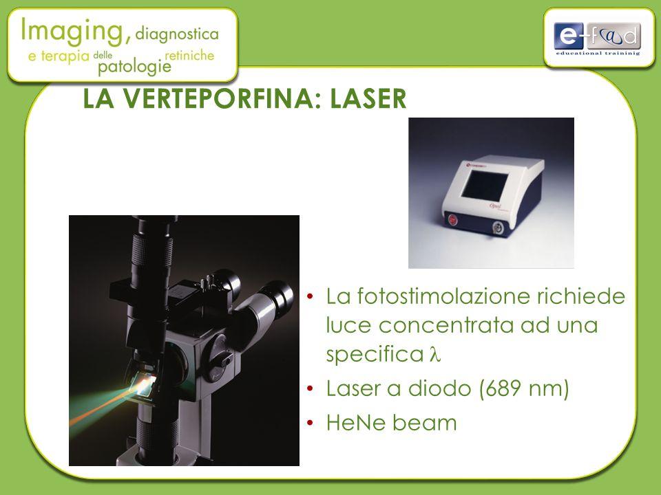 LA VERTEPORFINA: LASER La fotostimolazione richiede luce concentrata ad una specifica Laser a diodo (689 nm) HeNe beam