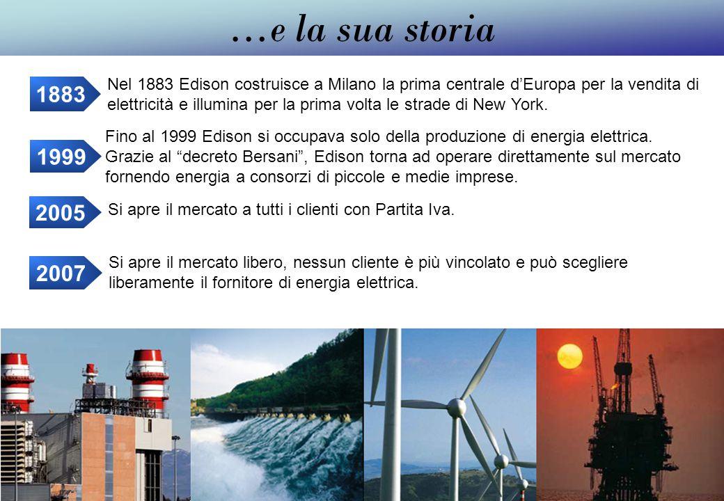 1883 1999 Fino al 1999 Edison si occupava solo della produzione di energia elettrica.