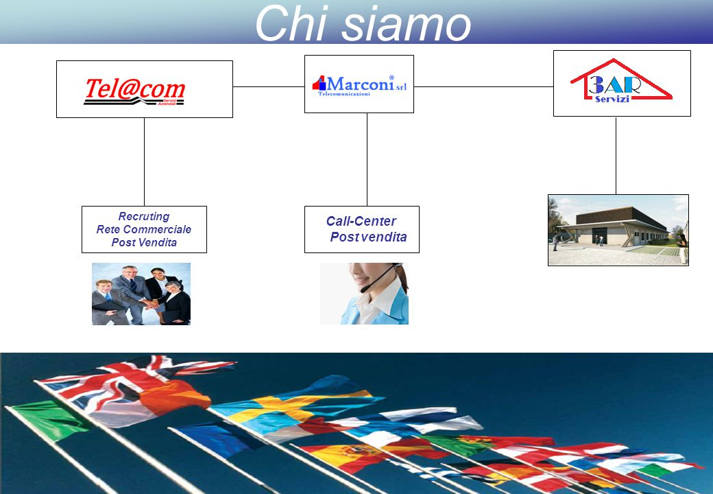 Chi siamo Call-Center Post vendita Recruting Rete Commerciale Post Vendita