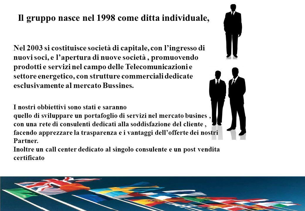 12 anni di esperienza nel settore Premio TOP, in start-Up Telecom Italia 40 Operatrici call center, 4 Tim Leader 1 Resp.