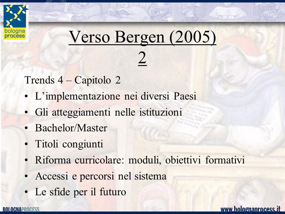 Verso Bergen (2005) 2 Trends 4 – Capitolo 2 L'implementazione nei diversi Paesi Gli atteggiamenti nelle istituzioni Bachelor/Master Titoli congiunti Riforma curricolare: moduli, obiettivi formativi Accessi e percorsi nel sistema Le sfide per il futuro