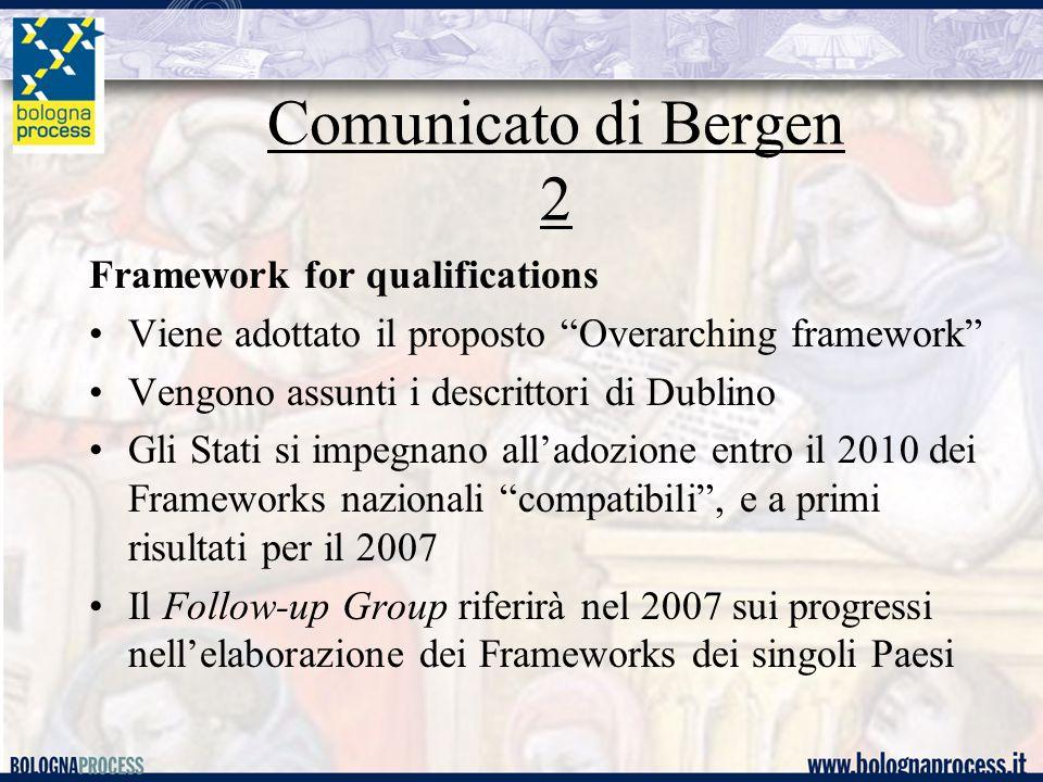 Comunicato di Bergen 2 Framework for qualifications Viene adottato il proposto Overarching framework Vengono assunti i descrittori di Dublino Gli Stati si impegnano all'adozione entro il 2010 dei Frameworks nazionali compatibili , e a primi risultati per il 2007 Il Follow-up Group riferirà nel 2007 sui progressi nell'elaborazione dei Frameworks dei singoli Paesi