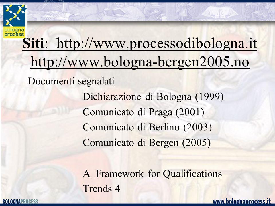 Siti: http://www.processodibologna.it http://www.bologna-bergen2005.no Documenti segnalati Dichiarazione di Bologna (1999) Comunicato di Praga (2001)