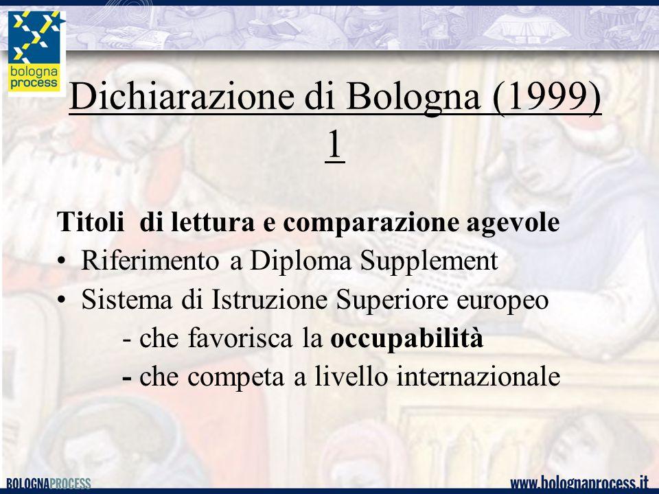 Dichiarazione di Bologna (1999) 1 Titoli di lettura e comparazione agevole Riferimento a Diploma Supplement Sistema di Istruzione Superiore europeo - che favorisca la occupabilità - che competa a livello internazionale