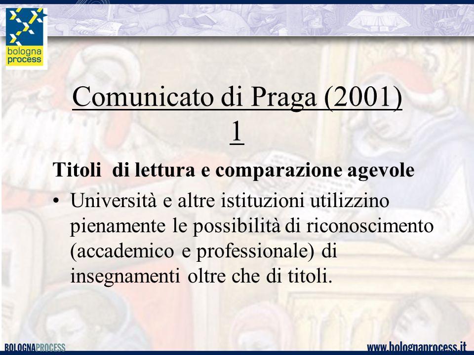 Comunicato di Praga (2001) 1 Titoli di lettura e comparazione agevole Università e altre istituzioni utilizzino pienamente le possibilità di riconosci