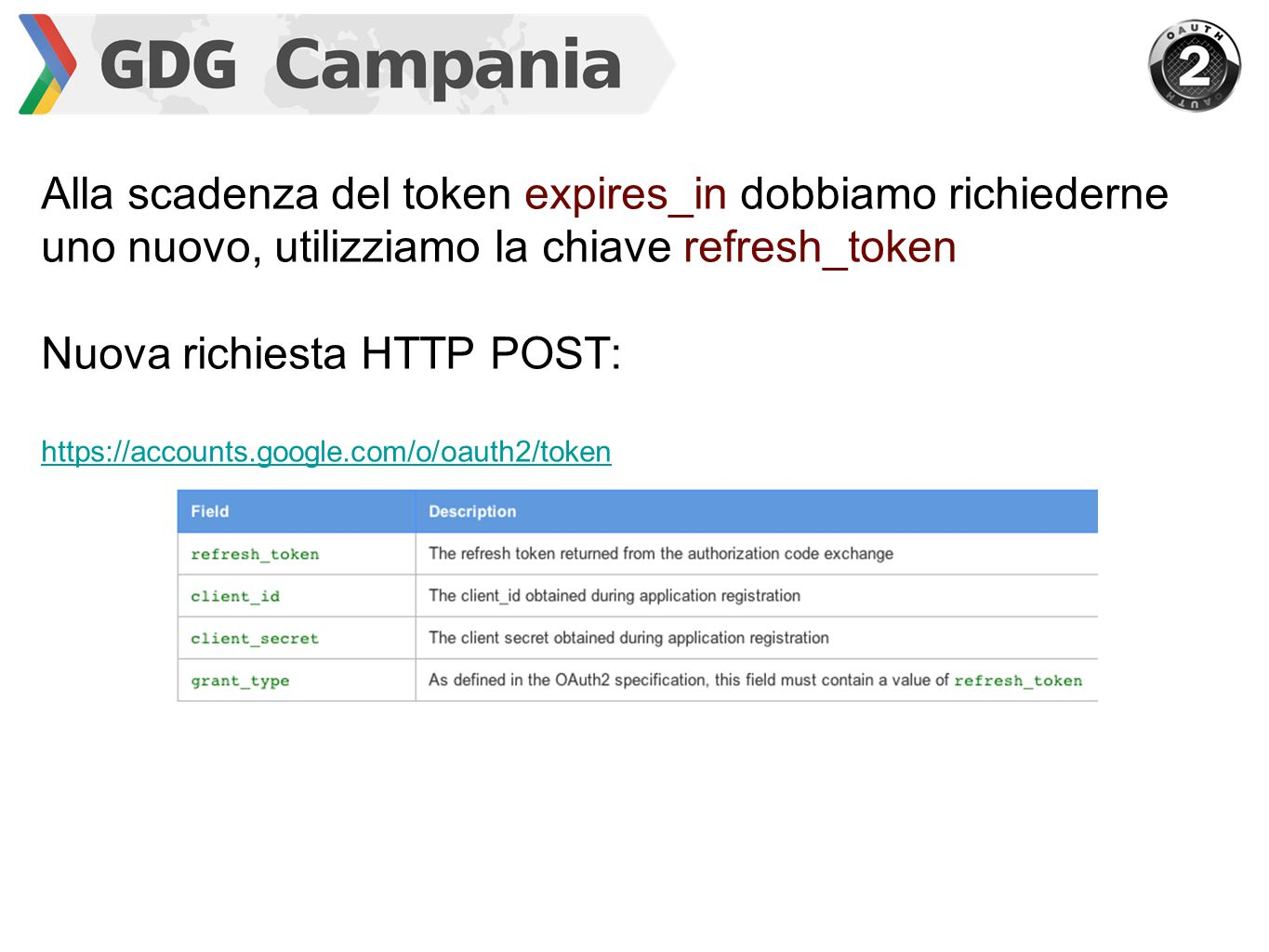 Alla scadenza del token expires_in dobbiamo richiederne uno nuovo, utilizziamo la chiave refresh_token Nuova richiesta HTTP POST: https://accounts.google.com/o/oauth2/token https://accounts.google.com/o/oauth2/token