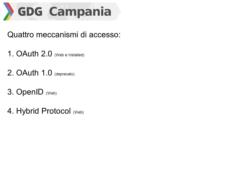 Quattro meccanismi di accesso: 1. OAuth 2.0 (Web e Installed) 2. OAuth 1.0 (deprecato) 3. OpenID (Web) 4. Hybrid Protocol (Web)